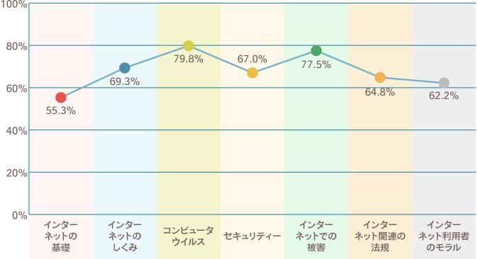 analysis01
